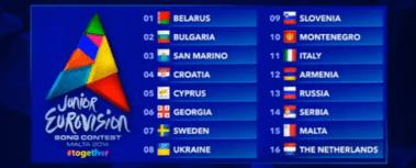 The Junior Eurovision 2014 running order