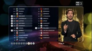 Eurovision-Federico-Russo-voting