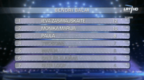 COMBINED RESULTS