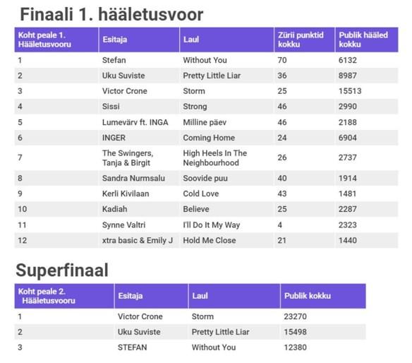 results final es.jpg