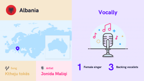 Infographic Albania 2019
