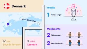 Infographic Denmark 2019