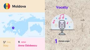 Infographic Moldova 2019