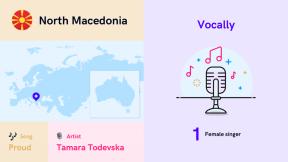 Infographic North Macedonia 2019