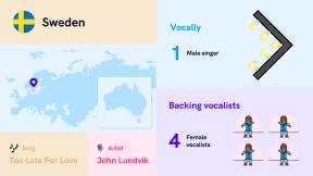 Infographic Sweden 2019