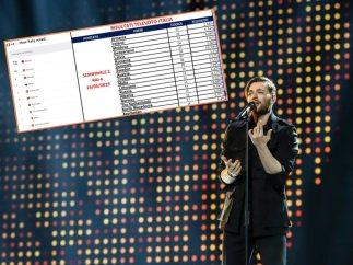 Jurij-Veklenko-Italian-Televote-Semi-Fianl-Two-Discrepancy