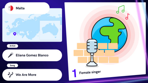 Infographic Junior Eurovision Song Contest 2019 Malta.png