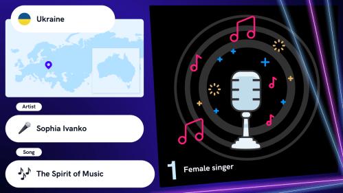 Infographic Junior Eurovision Song Contest 2019 Ukraine