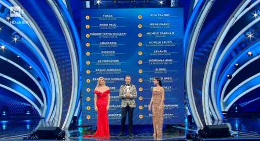 Classifica-terza-serata-Sanremo-2020