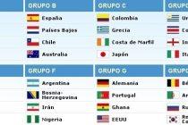 Grupos_FIFA