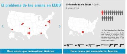 El problema de las armas en EE.UU.