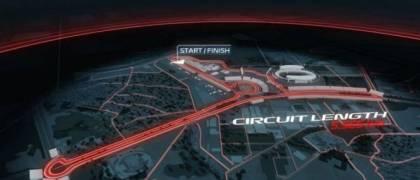 Circuito Fórmula 1 2020