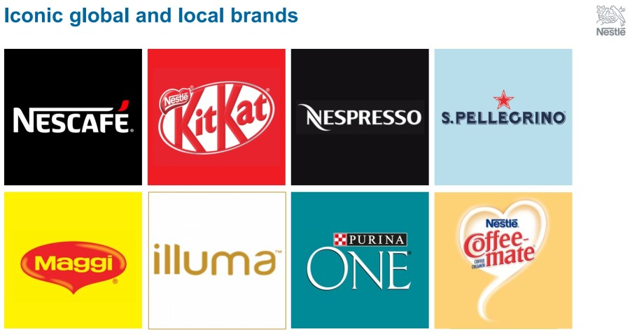 Nestle Brand examples