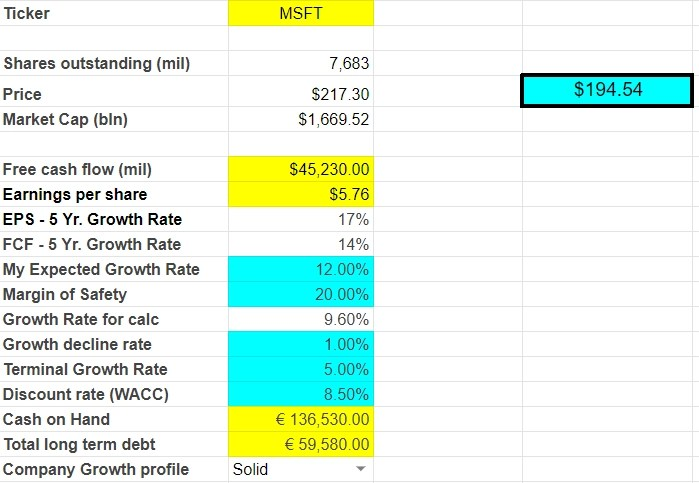 Microsoft Valuation Discounted Cash Flow