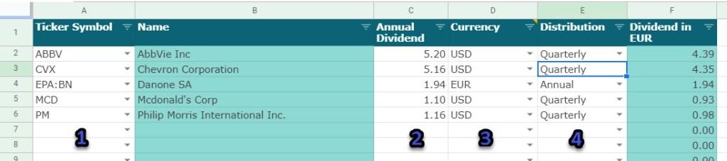 Portfolio Dividends per share