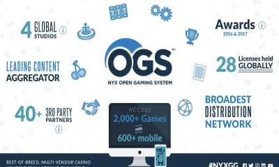SG Digital's Open Gaming System Integrates IWG Instant Win Titles