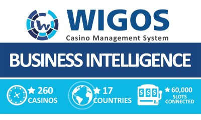 "Win Systems Installs Its Casino Management System ""Wigos"" For The First Time In Canada"