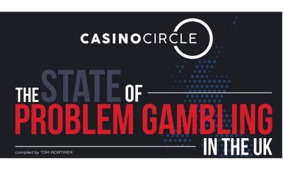 Infographic: The State of Problem Gambling in the UK
