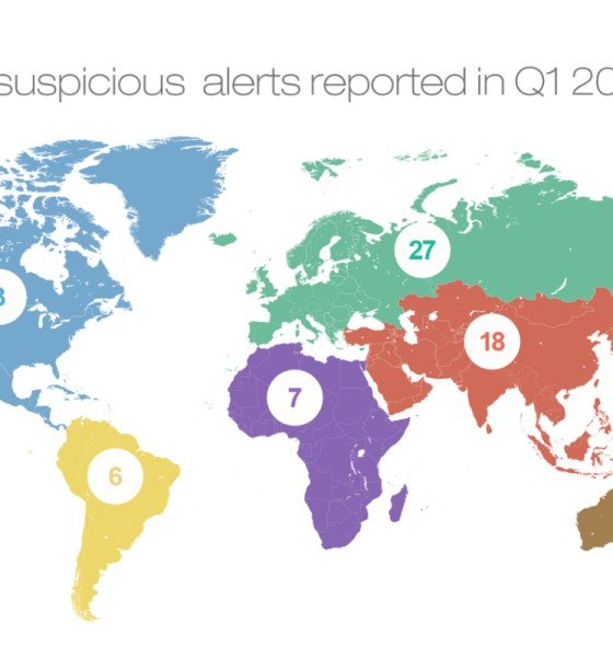 IBIA reports 61 cases of suspicious betting in Q1 2020