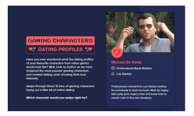 Star signs of video games biggest characters revealed