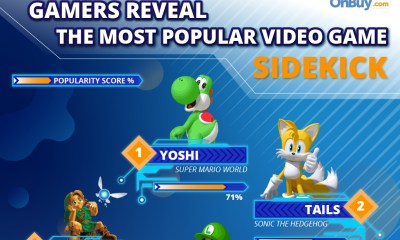 Yoshi, Tails and Navi Among the MOST Popular Video Game Sidekicks