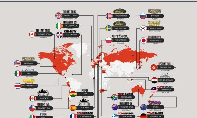The Favourite Video Games From Across The World