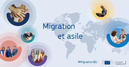 La Commission européenne propose un nouveau pacte sur la migration et l'asile