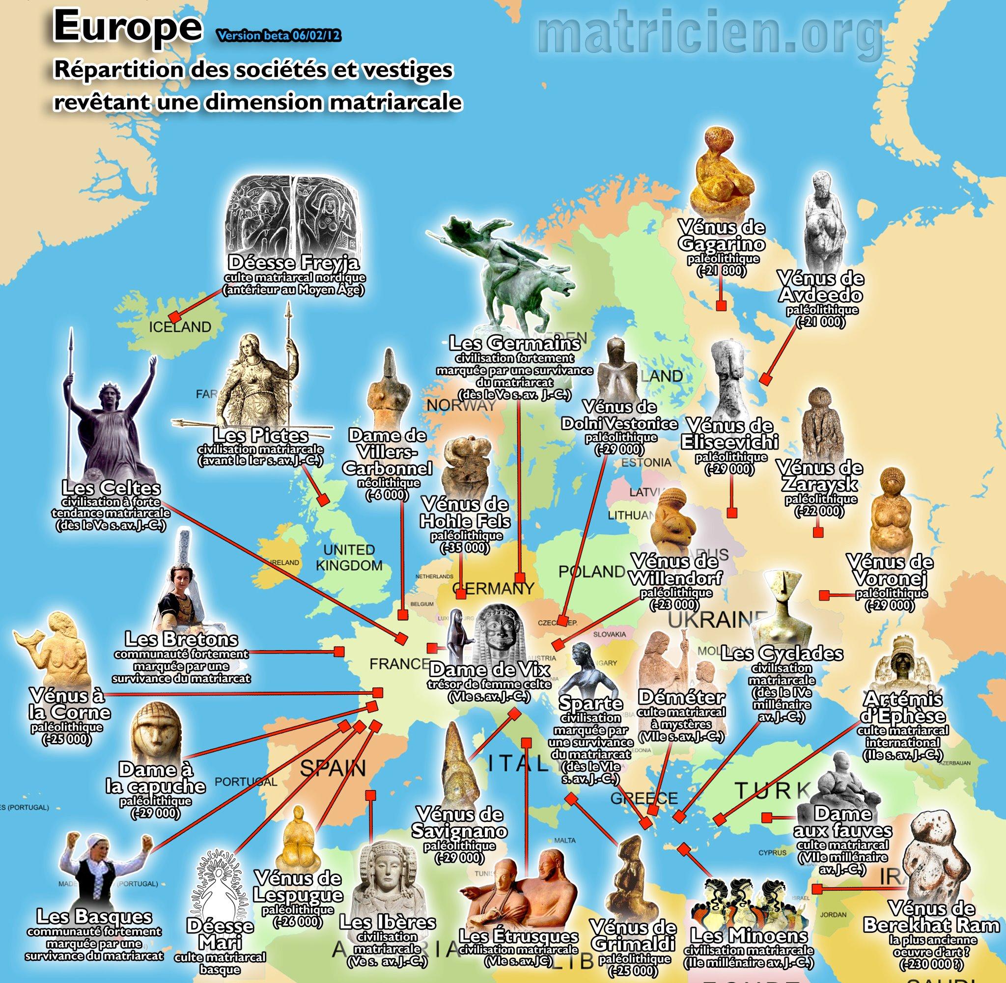 Matriarcats européens