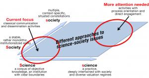 2Science in Society_euroscientist_FINAL