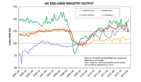UK industry_Mach_Eurotec