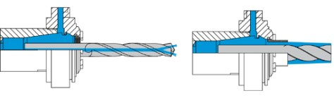 Left: Internal cooling: Coolant is fed using the REGO-FIX® coolant flush disk. The coolant is transported through the tool's coolant channel. Right: Peripheral cooling: Coolant is fed using the REGO-FIX®  coolant flush disk. The coolant is transported along the tool shank to the cutting edge.