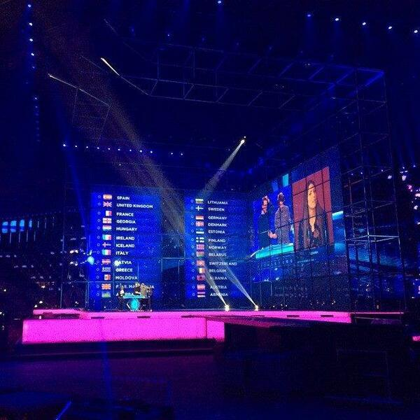 eurovision-2014-scoreboard