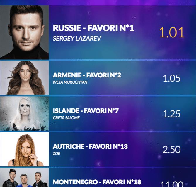 Qui ira en Finale de l'Eurovision 2016 ?