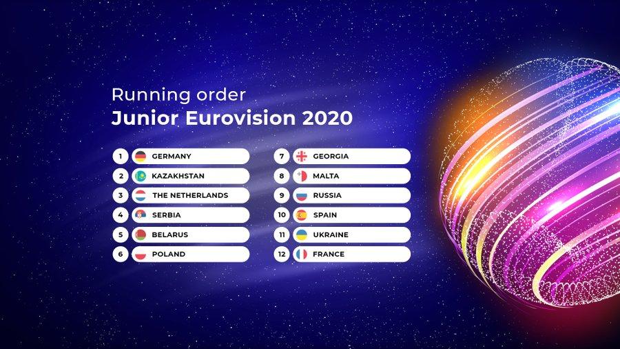 Eurovision Junior 2020 : ordre de passage et tableau de vote