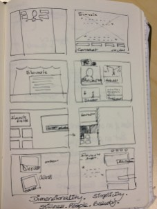 Exploring layout variants