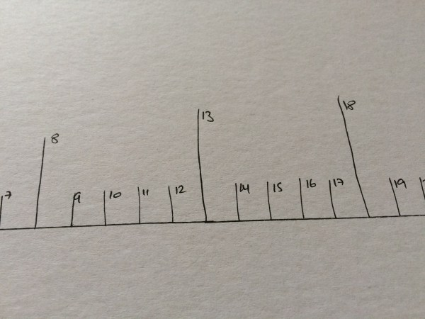 linearCalendarDetail_01_eurydice13