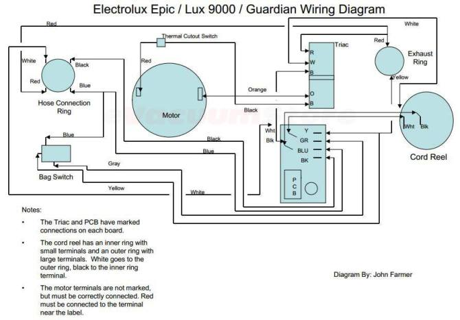electrolux epic lux 9000 and guardian wiring diagram