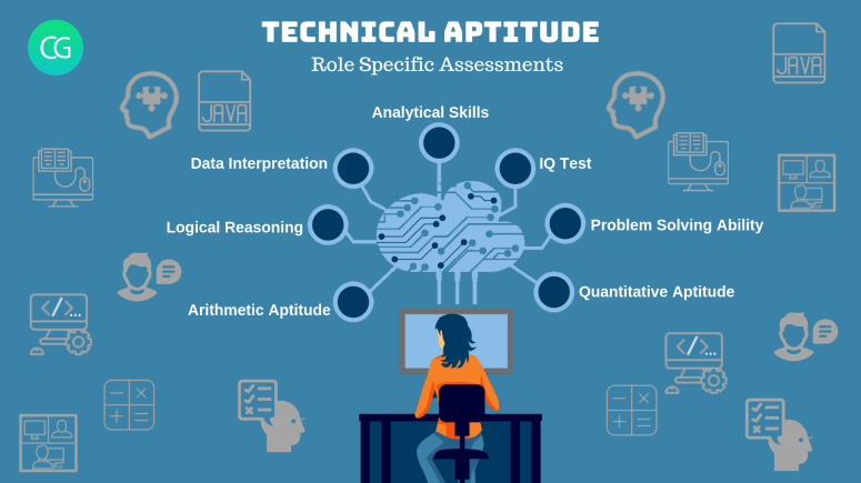Technical Aptitude Test for all kinds of industries to assess candidates