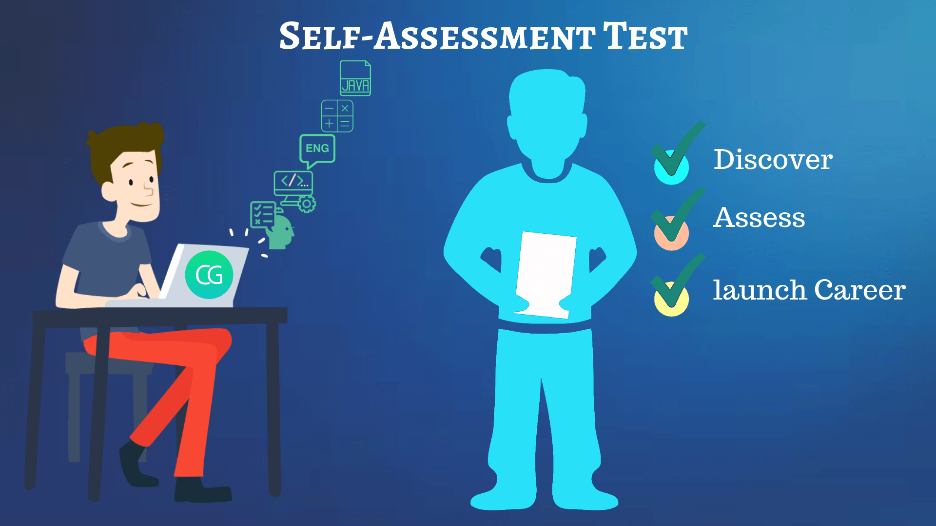 Self Assessment Test Helps You Find What Profession Suits