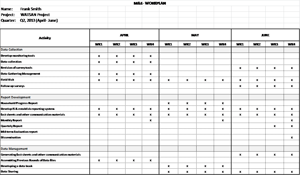 Template Work Plan  project download ms word excel forms