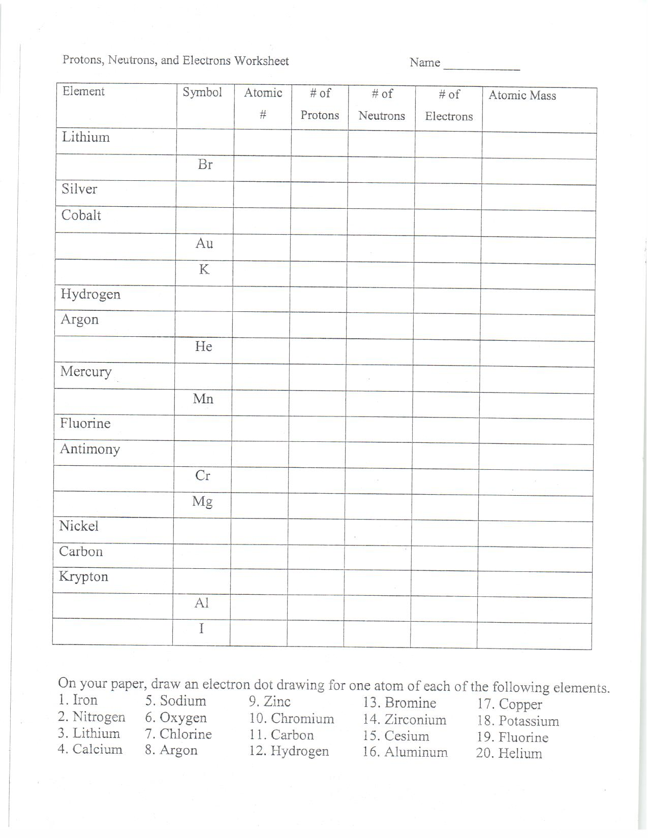 33 Atoms Protons Neutrons Electrons Worksheet