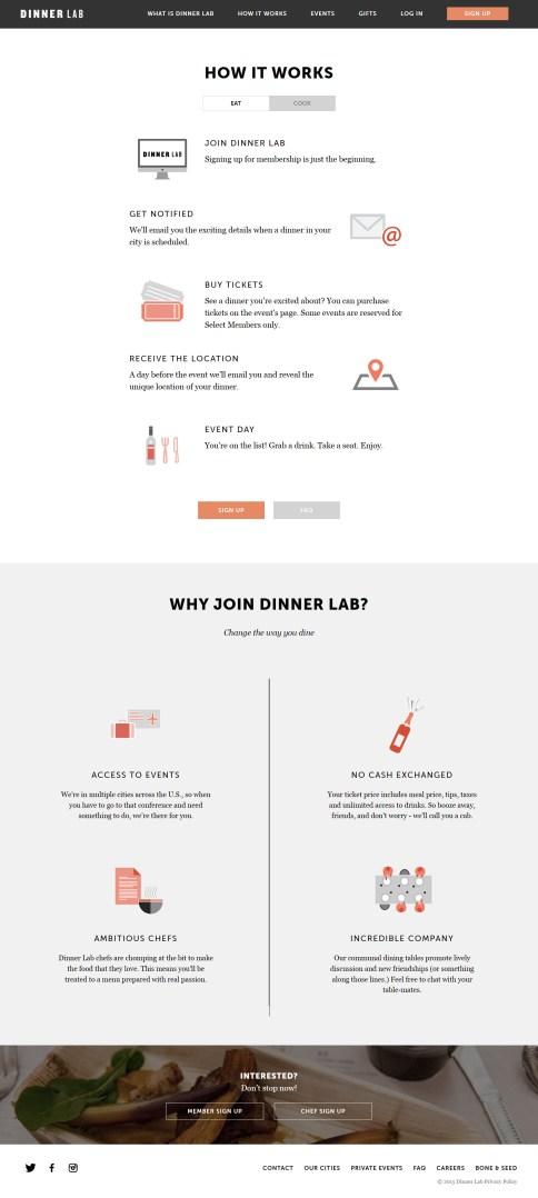 Dinner Lab 1