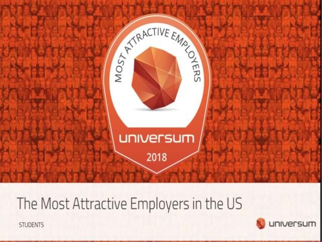 Universum 2018 Most Attractive Employers