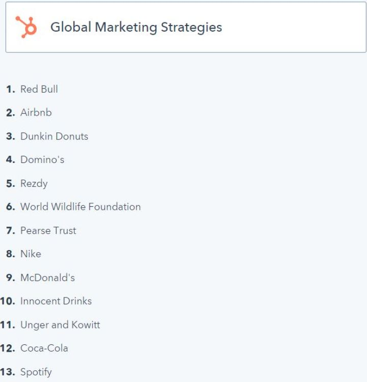 Excellence in Global Marketing Strategies