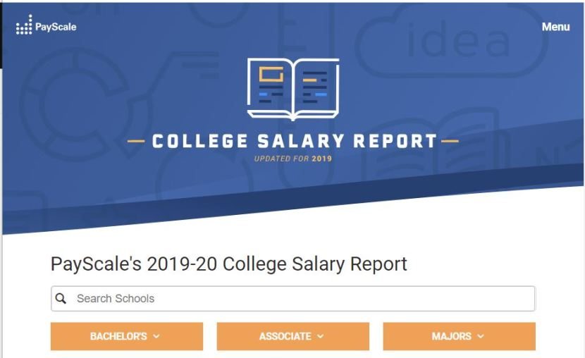 Salary Data for College Grads