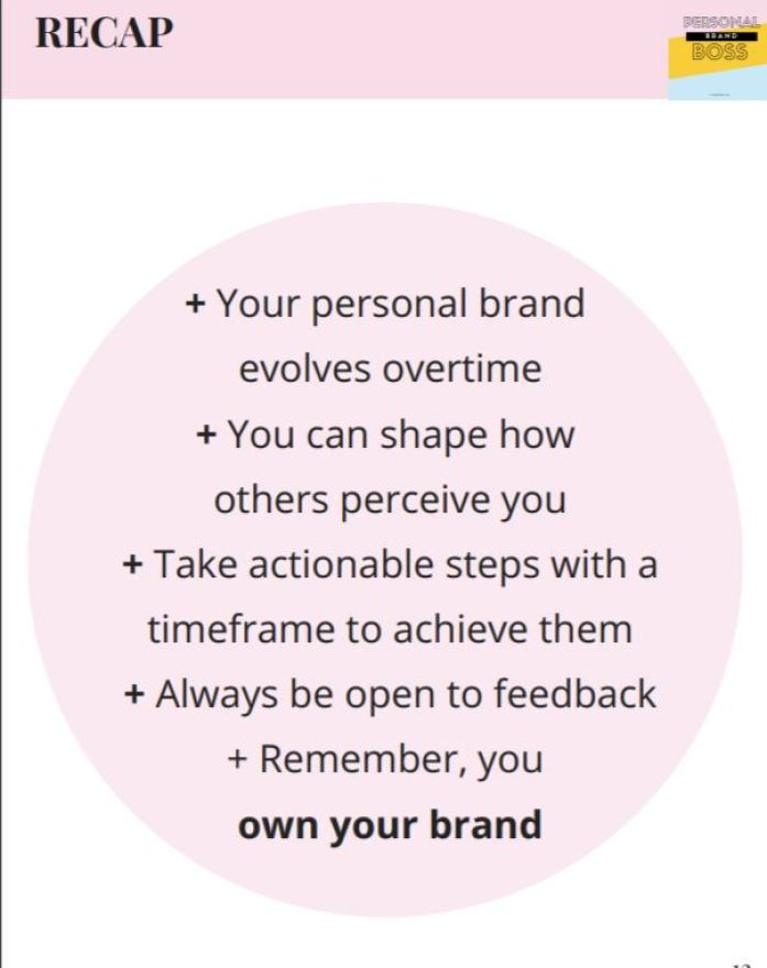 Process for Projecting YOUR Self-Brand