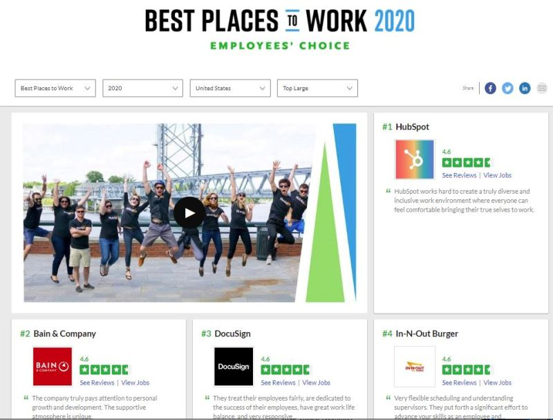 Best Employer 2020 Rankings