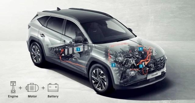 Hyundai Tucson Phev Performance