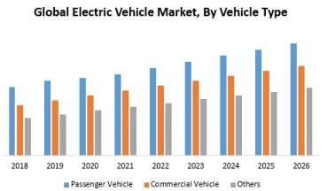 Global-Electric-Vehicle-Market-1
