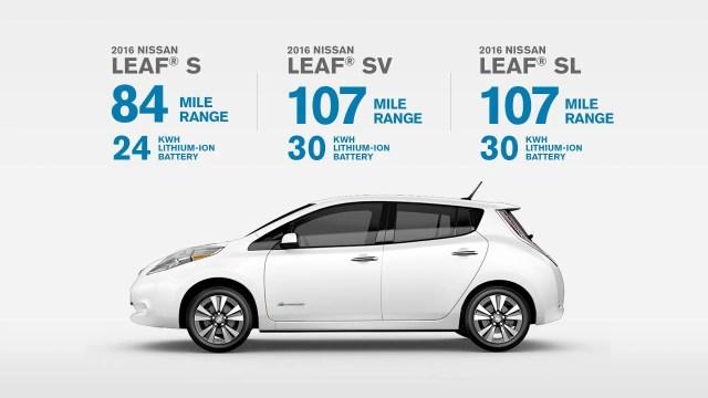 Nissan Leaf EV Models